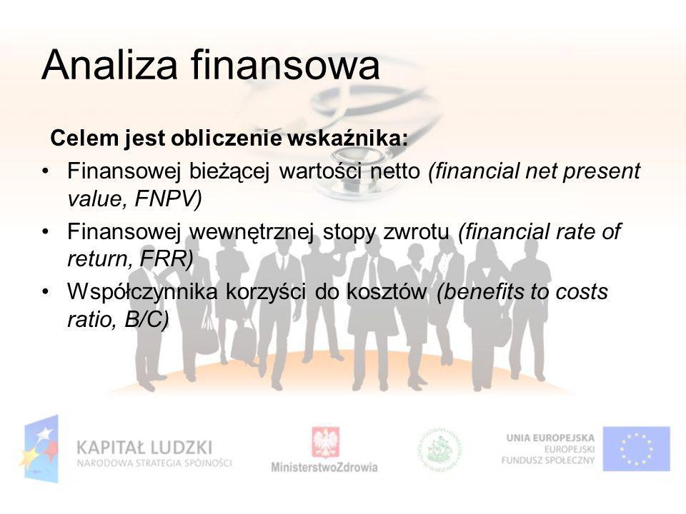 Analiza finansowa Celem jest obliczenie wskaźnika: