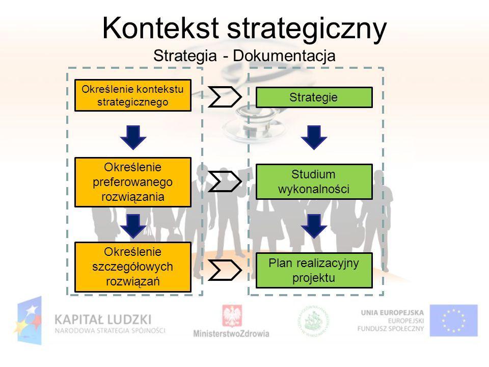 Kontekst strategiczny Strategia - Dokumentacja