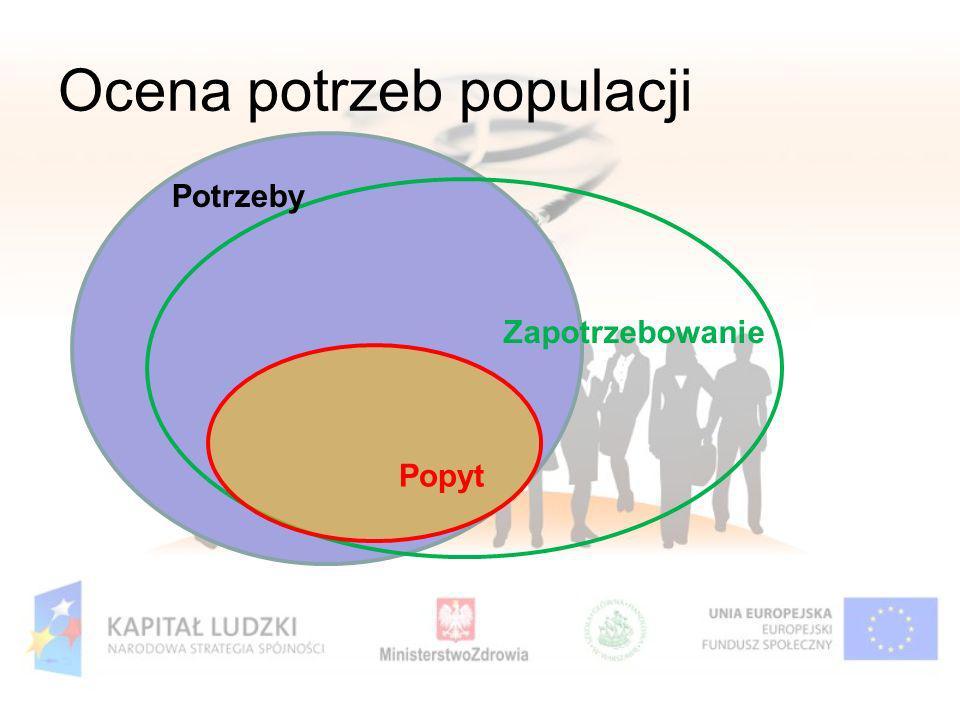 Ocena potrzeb populacji