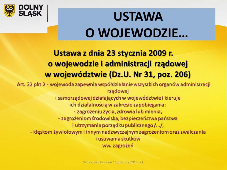 Szkolenie Obronne 14 grudnia 2012 rok