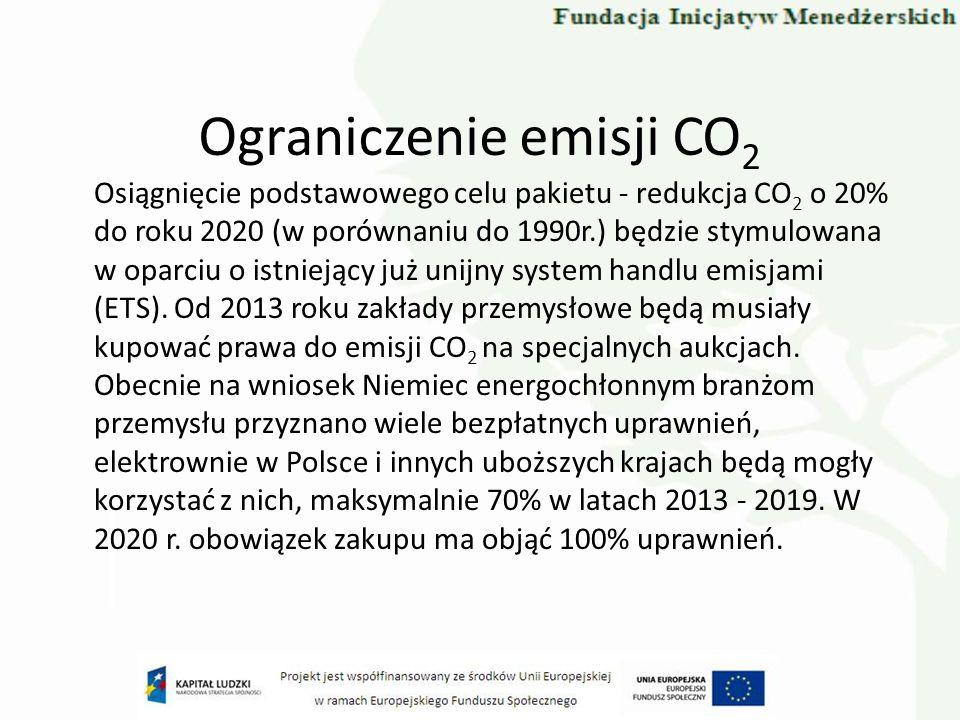 Ograniczenie emisji CO2