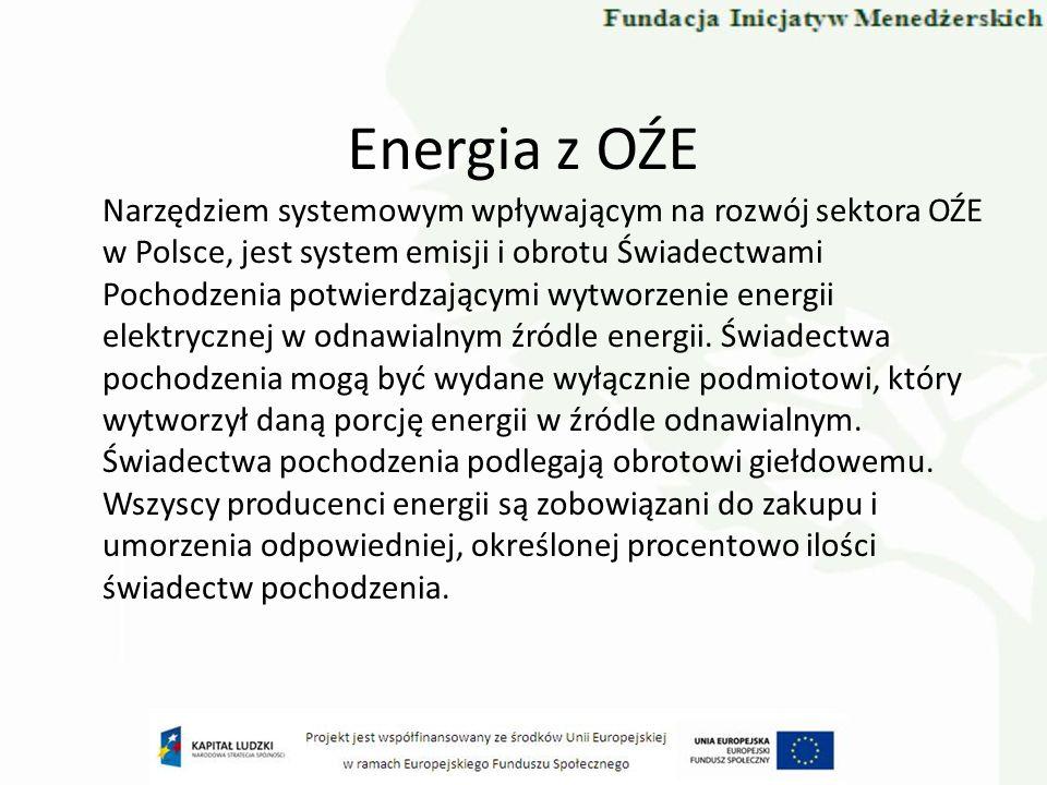 Energia z OŹE