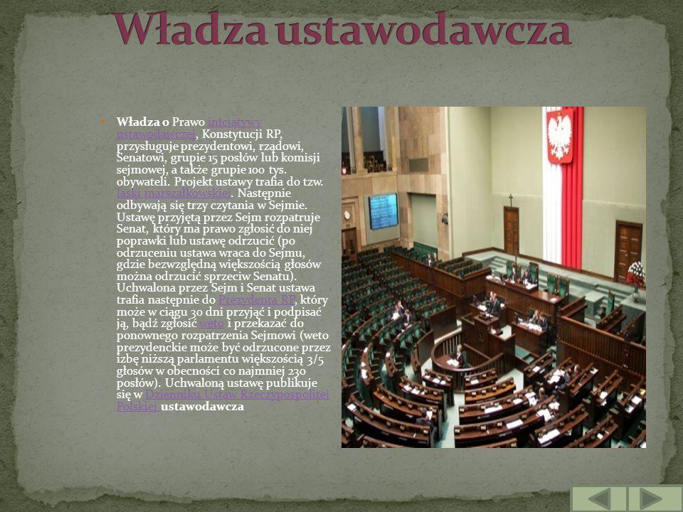 Władza ustawodawcza