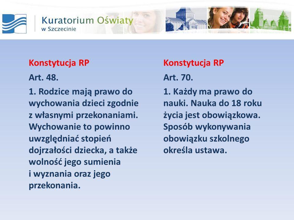 Konstytucja RP Konstytucja RP. Art. 48.
