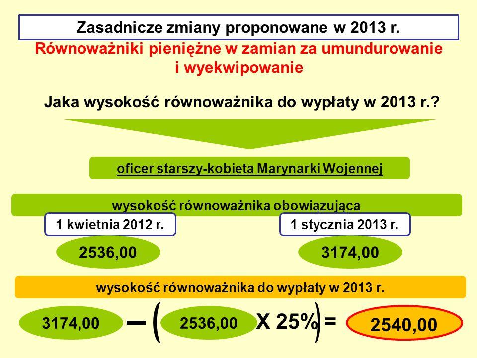 X 25% = 2540,00 Zasadnicze zmiany proponowane w 2013 r.