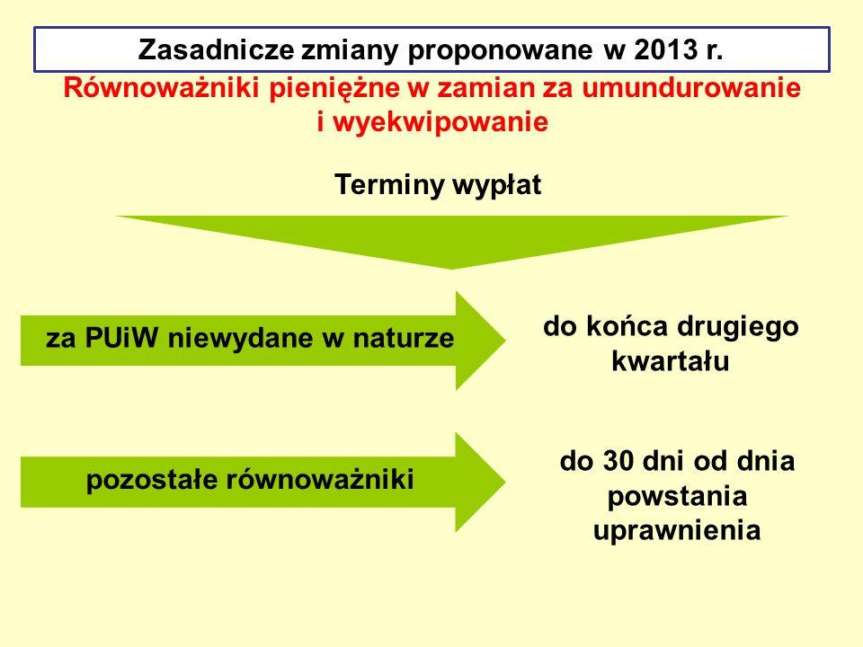 Zasadnicze zmiany proponowane w 2013 r.