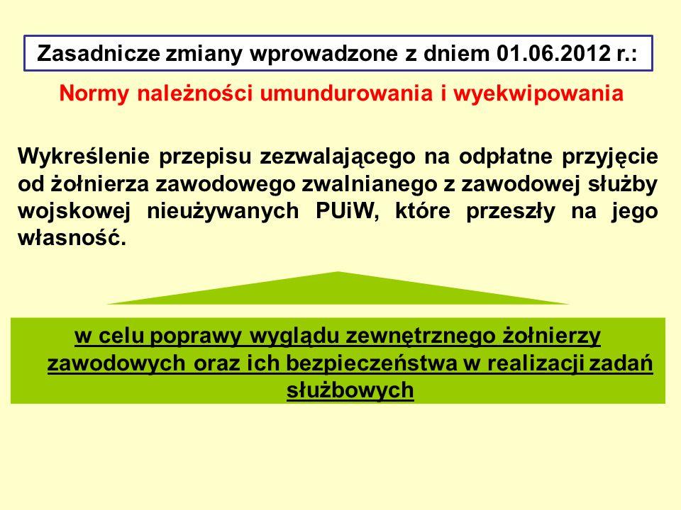 Zasadnicze zmiany wprowadzone z dniem 01.06.2012 r.: