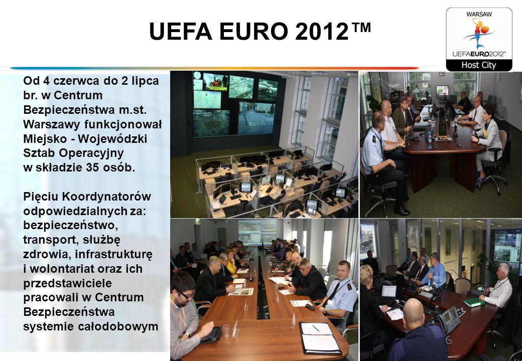 UEFA EURO 2012™
