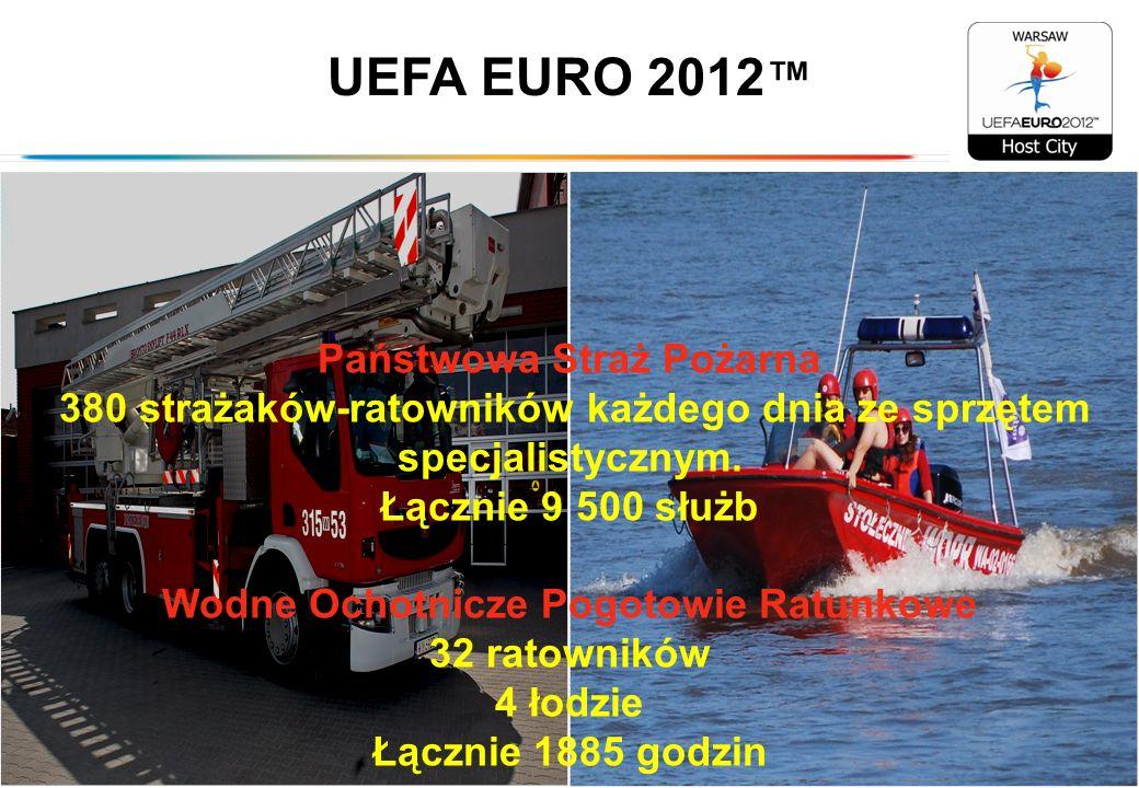 UEFA EURO 2012™ Państwowa Straż Pożarna