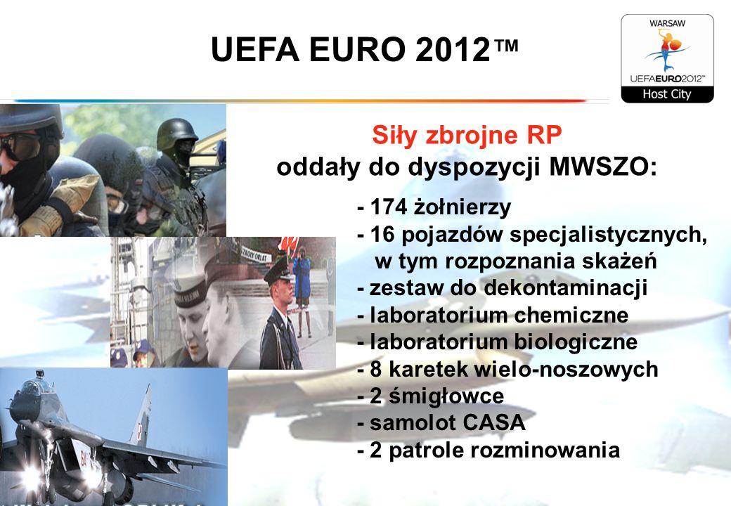 Siły zbrojne RP oddały do dyspozycji MWSZO:
