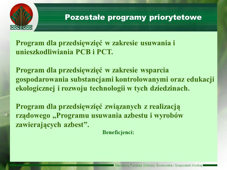 Pozostałe programy priorytetowe