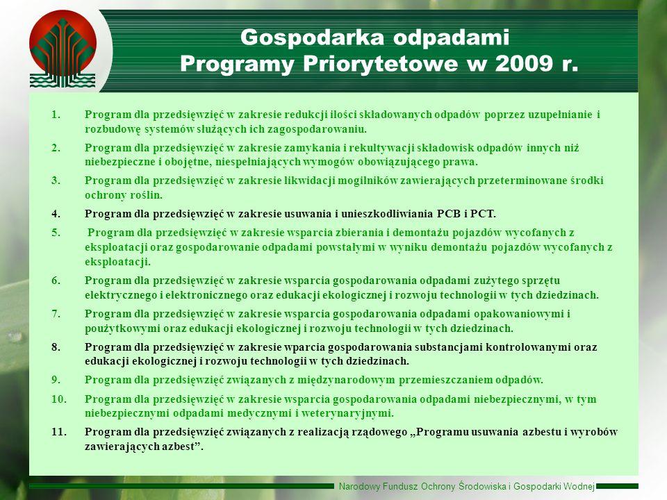 Gospodarka odpadami Programy Priorytetowe w 2009 r.