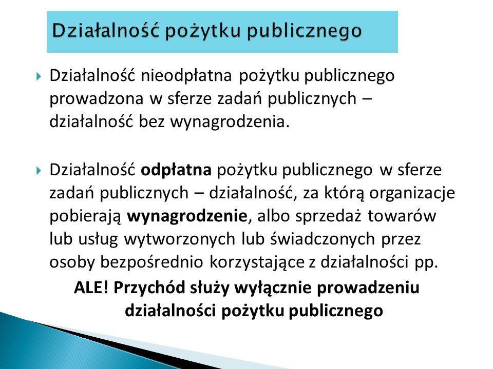 Działalność pożytku publicznego