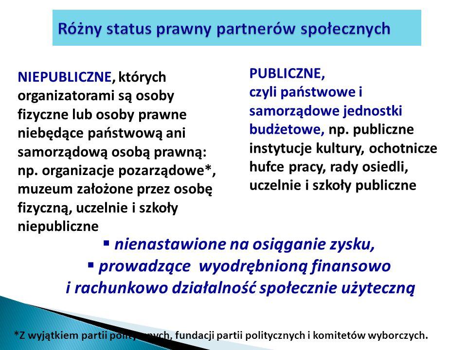 Różny status prawny partnerów społecznych