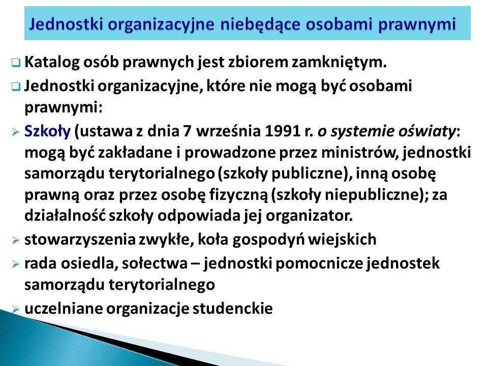 Jednostki organizacyjne niebędące osobami prawnymi