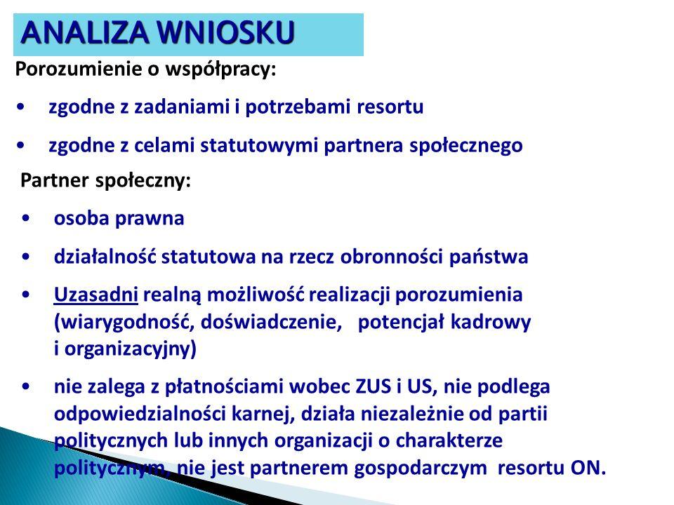 ANALIZA WNIOSKU Porozumienie o współpracy: