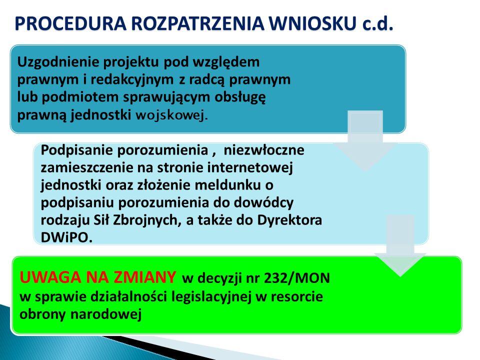 PROCEDURA ROZPATRZENIA WNIOSKU c.d.