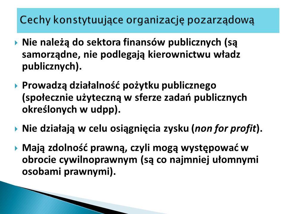 Cechy konstytuujące organizację pozarządową