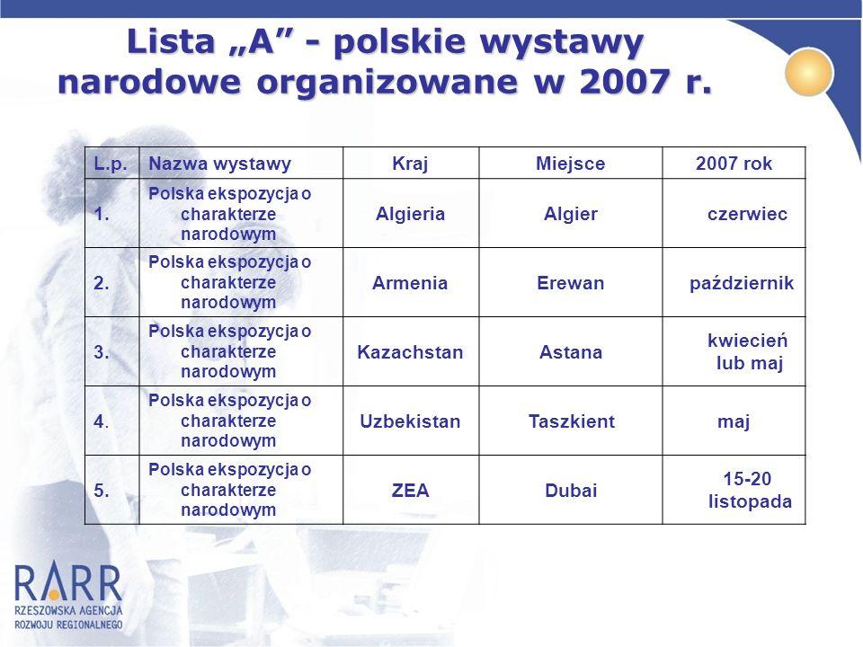 """Lista """"A - polskie wystawy narodowe organizowane w 2007 r."""