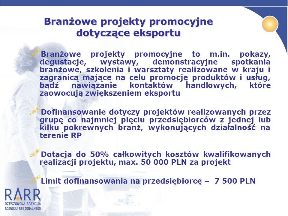 Branżowe projekty promocyjne dotyczące eksportu