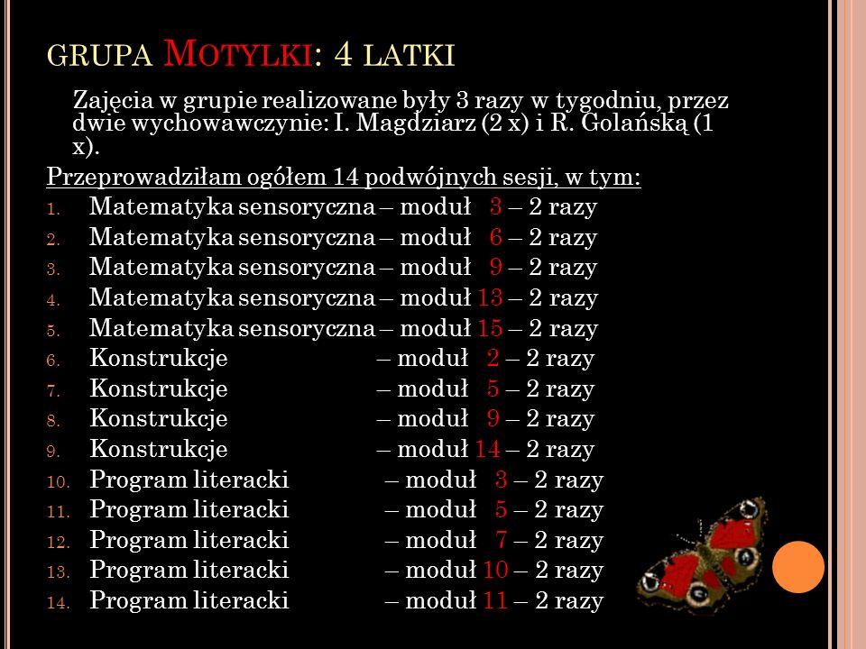grupa Motylki: 4 latki Zajęcia w grupie realizowane były 3 razy w tygodniu, przez dwie wychowawczynie: I. Magdziarz (2 x) i R. Golańską (1 x).