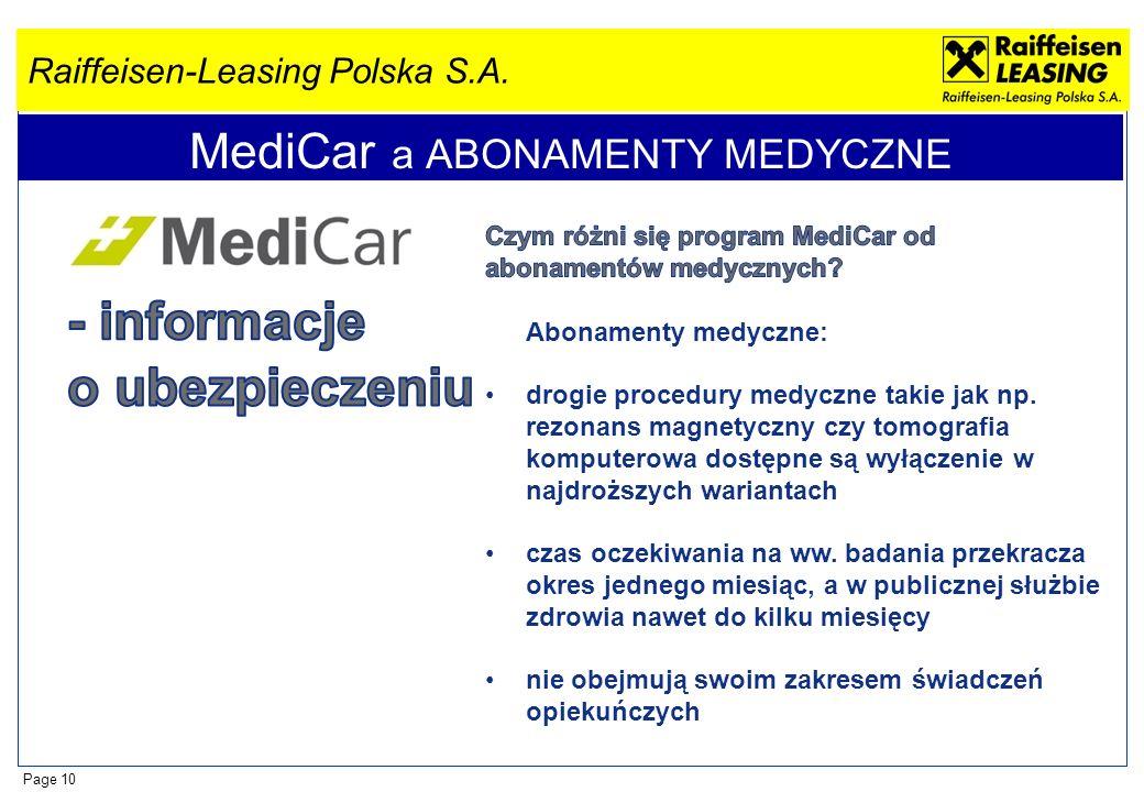 MediCar a ABONAMENTY MEDYCZNE