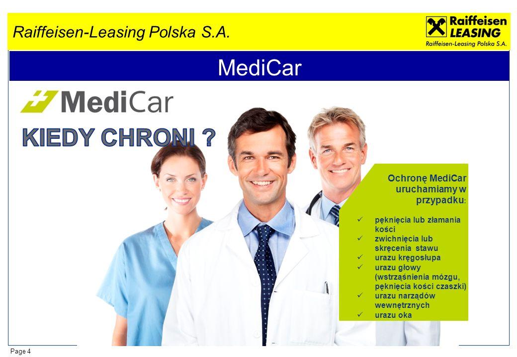 KIEDY CHRONI MediCar Ochronę MediCar uruchamiamy w przypadku: