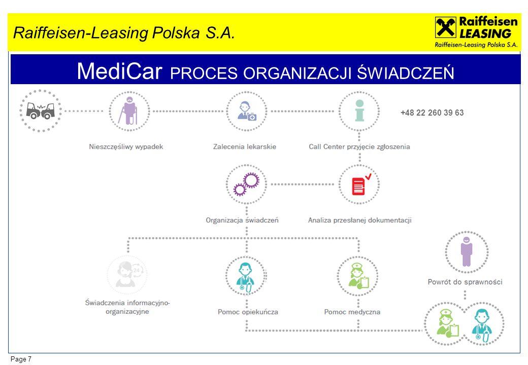 MediCar PROCES ORGANIZACJI ŚWIADCZEŃ