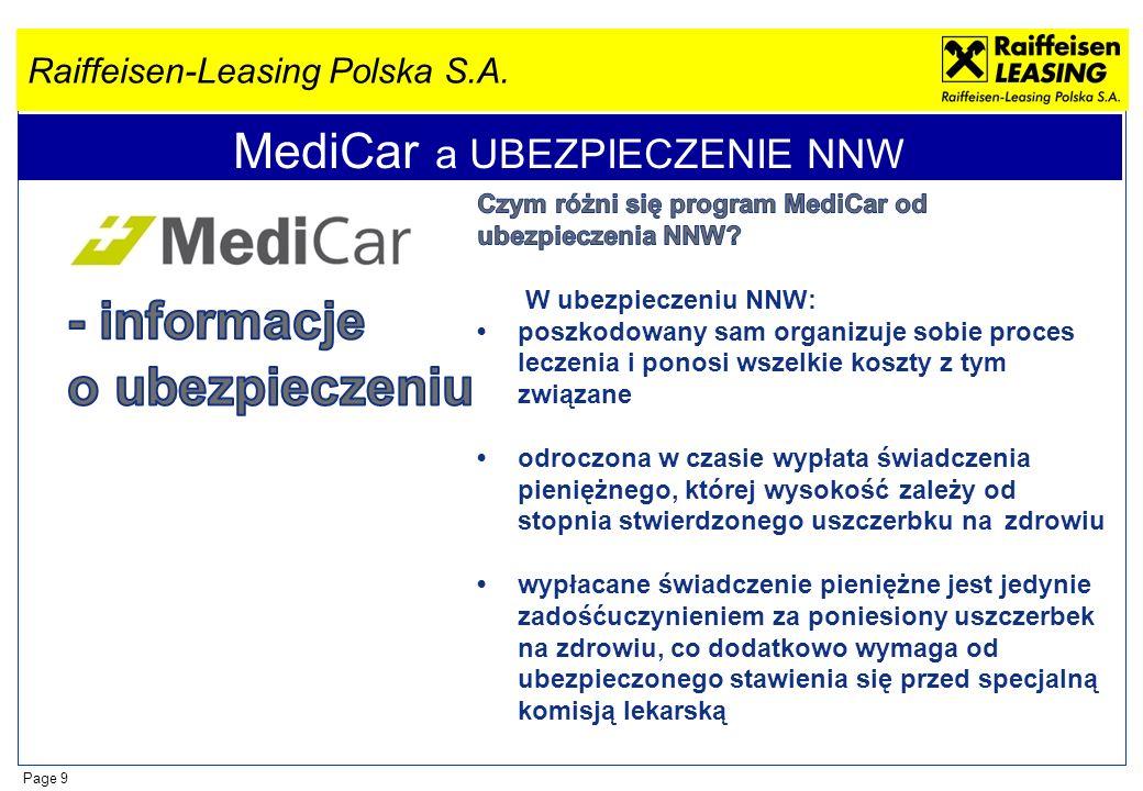 MediCar a UBEZPIECZENIE NNW