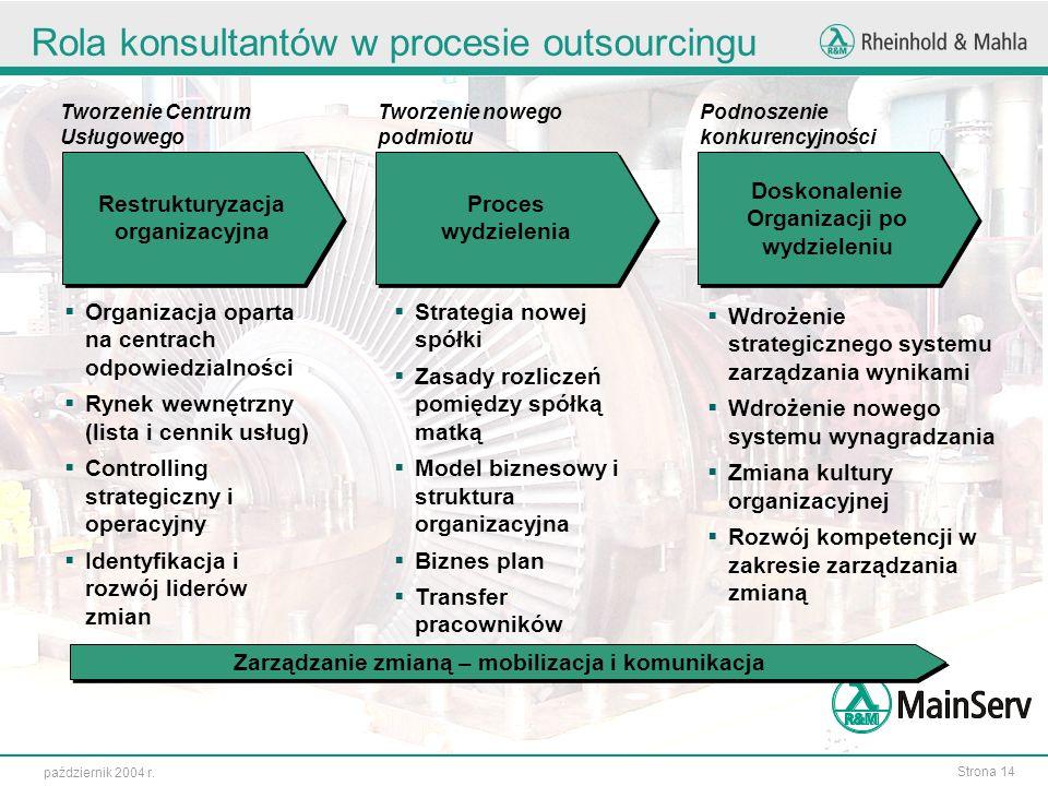 Rola konsultantów w procesie outsourcingu