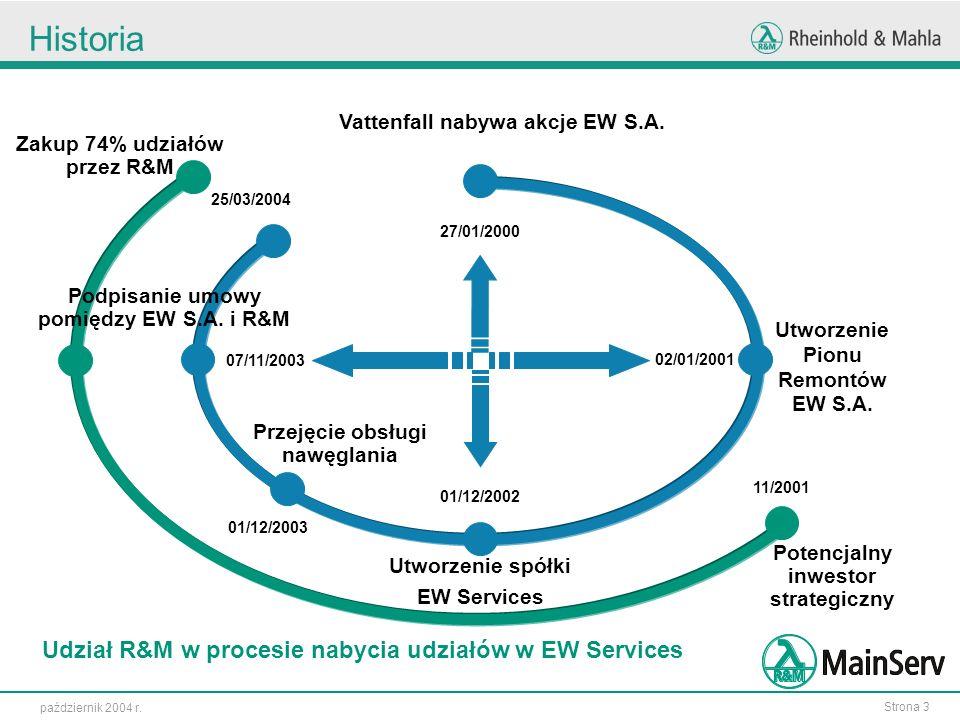 Historia Udział R&M w procesie nabycia udziałów w EW Services