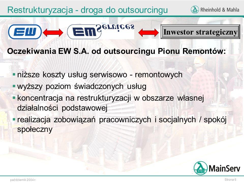Restrukturyzacja - droga do outsourcingu