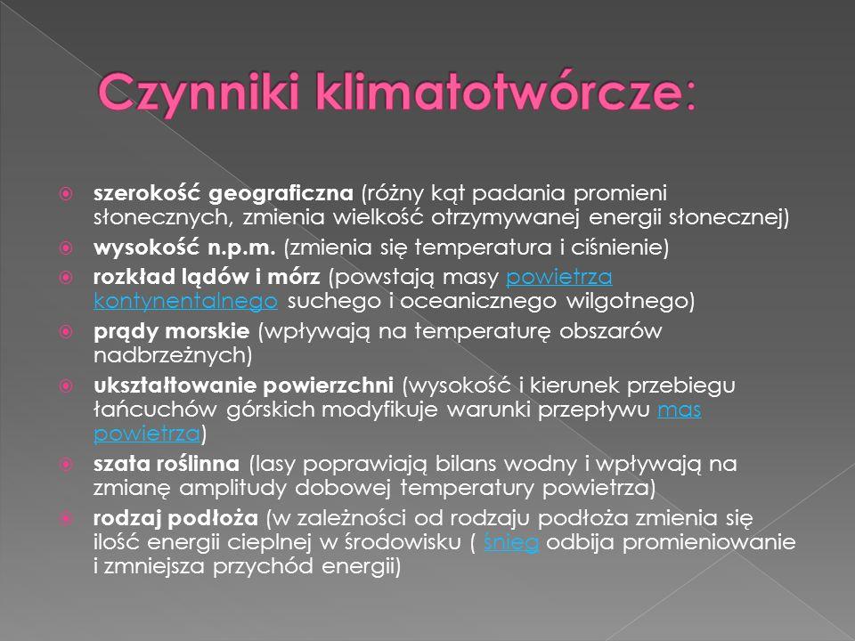 Czynniki klimatotwórcze: