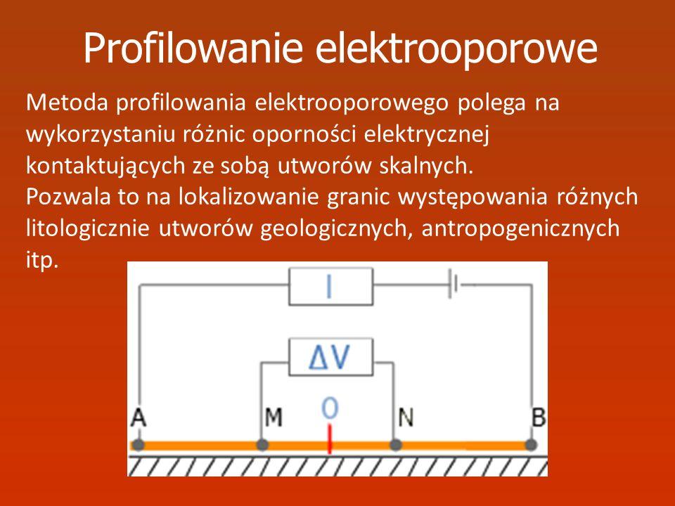 Profilowanie elektrooporowe