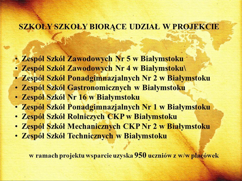 w ramach projektu wsparcie uzyska 950 uczniów z w/w placówek
