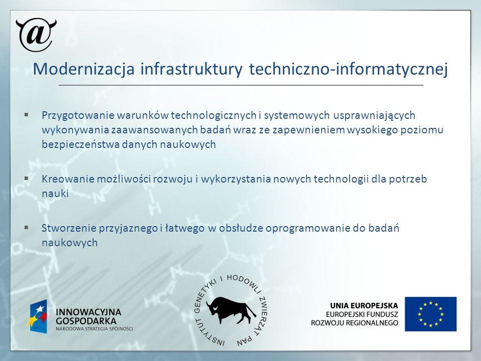Modernizacja infrastruktury techniczno-informatycznej