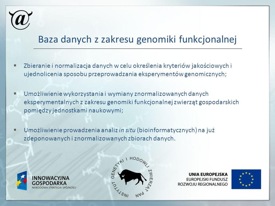 Baza danych z zakresu genomiki funkcjonalnej