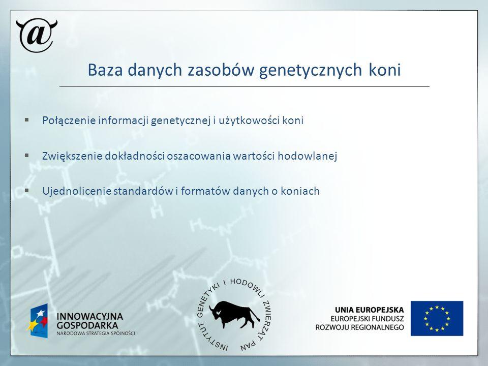 Baza danych zasobów genetycznych koni