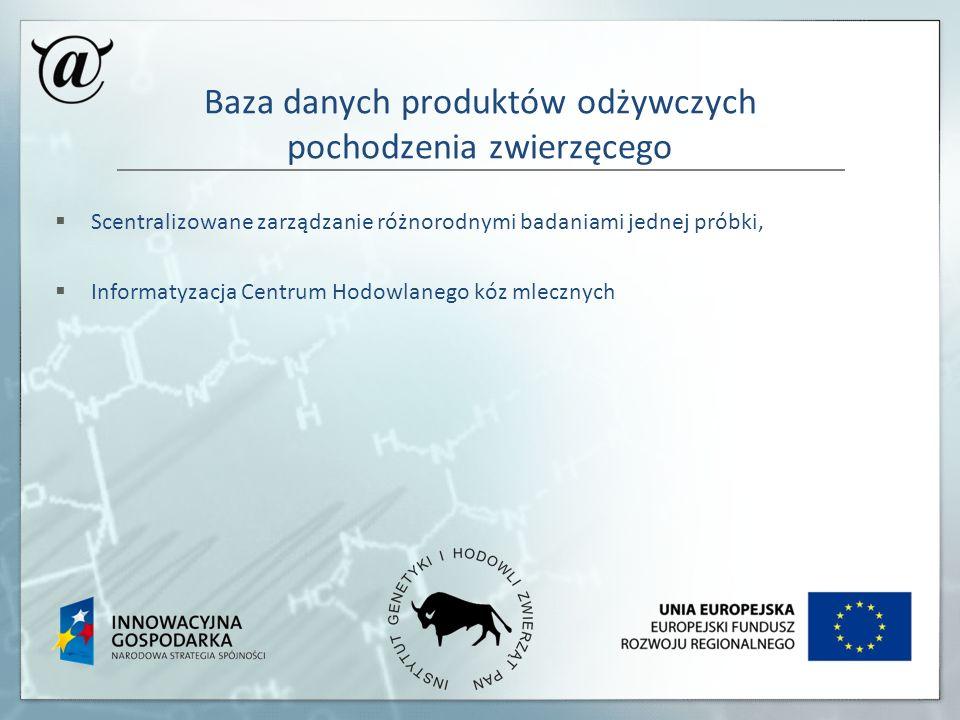 Baza danych produktów odżywczych pochodzenia zwierzęcego