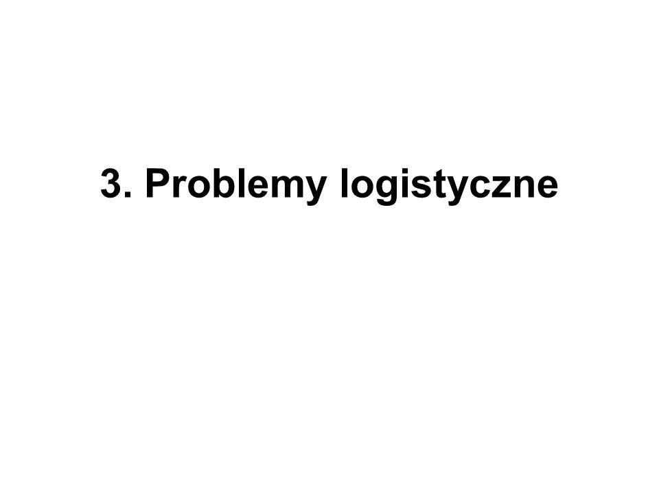 3. Problemy logistyczne