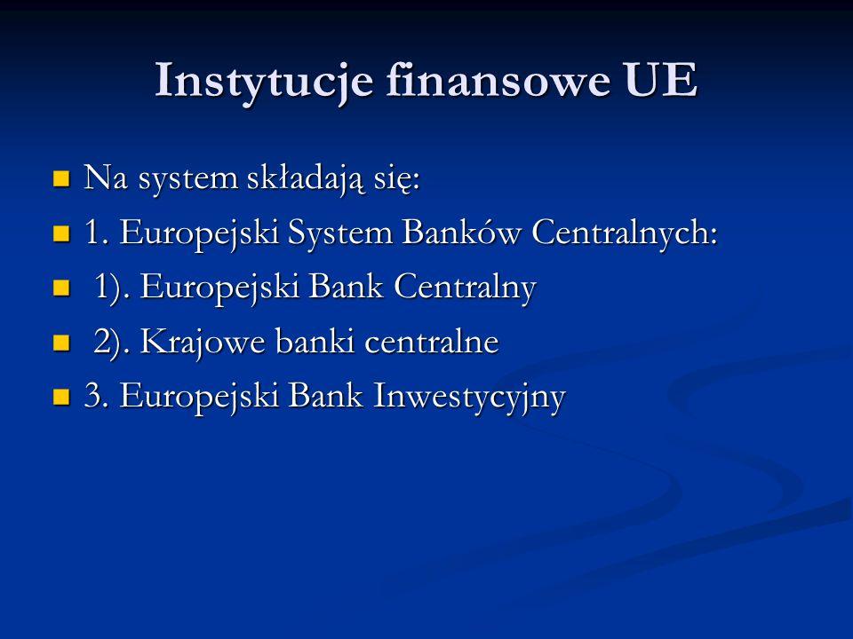 Instytucje finansowe UE