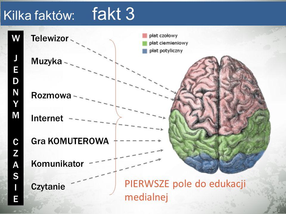 Kilka faktów: fakt 3 PIERWSZE pole do edukacji medialnej W J E D N Y M