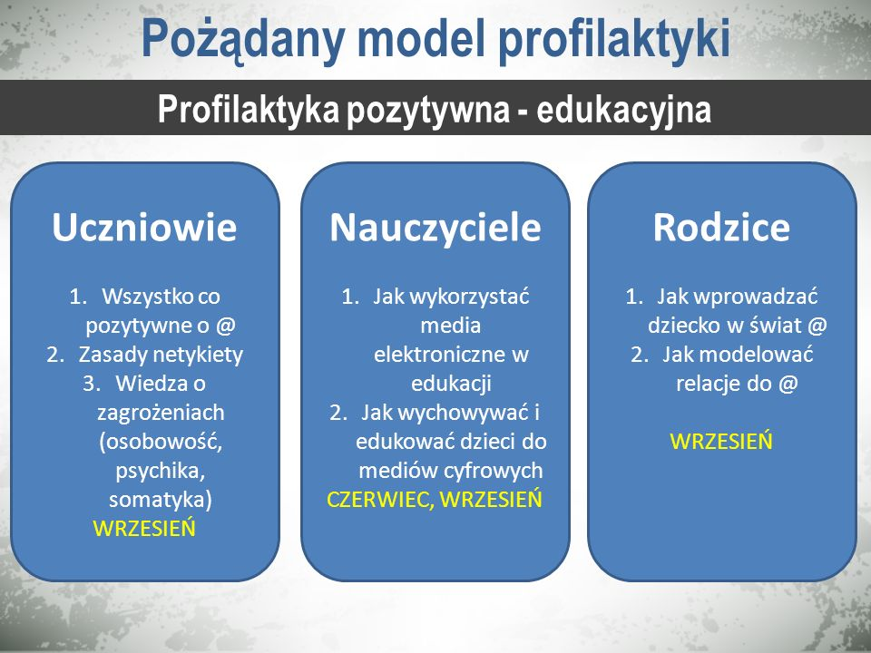 Pożądany model profilaktyki Profilaktyka pozytywna - edukacyjna