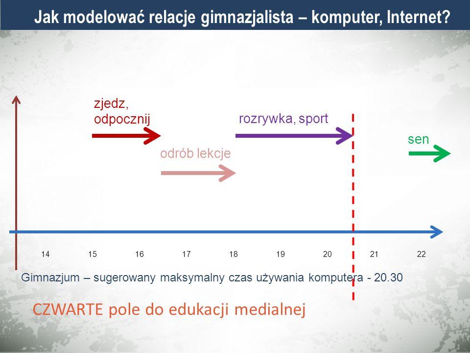 Jak modelować relacje gimnazjalista – komputer, Internet