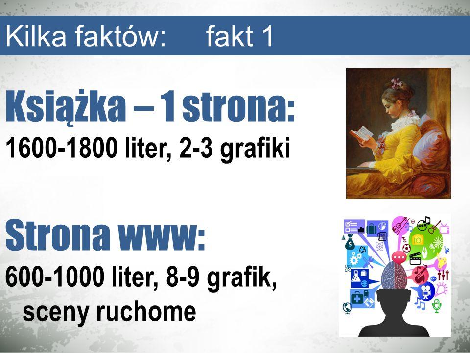 Książka – 1 strona: Strona www: Kilka faktów: fakt 1