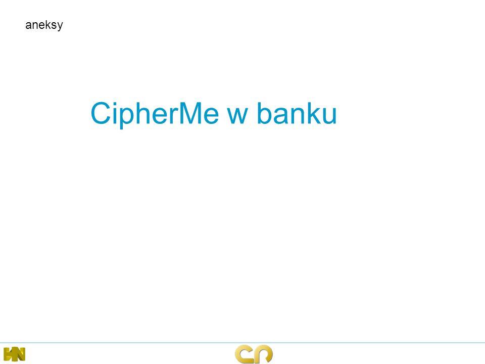 aneksy CipherMe w banku