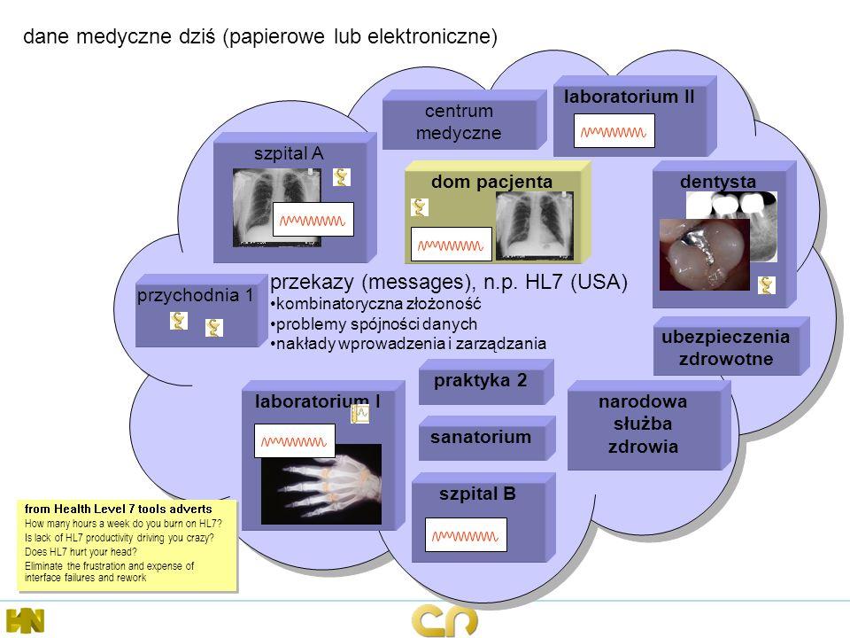 dane medyczne dziś (papierowe lub elektroniczne)