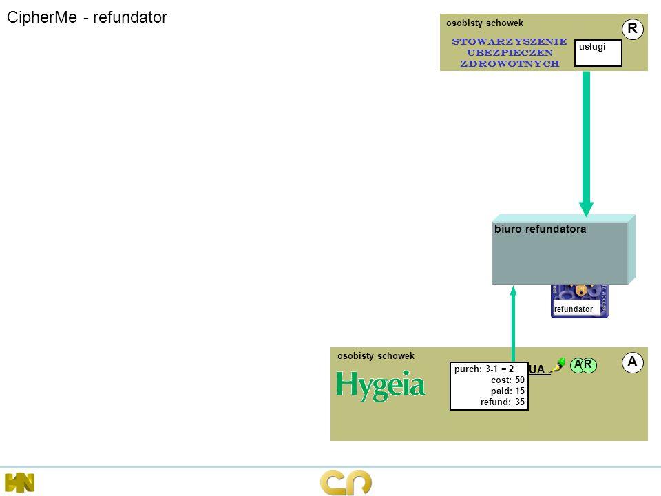 CipherMe - refundator R A biuro refundatora UA_ A R osobisty schowek