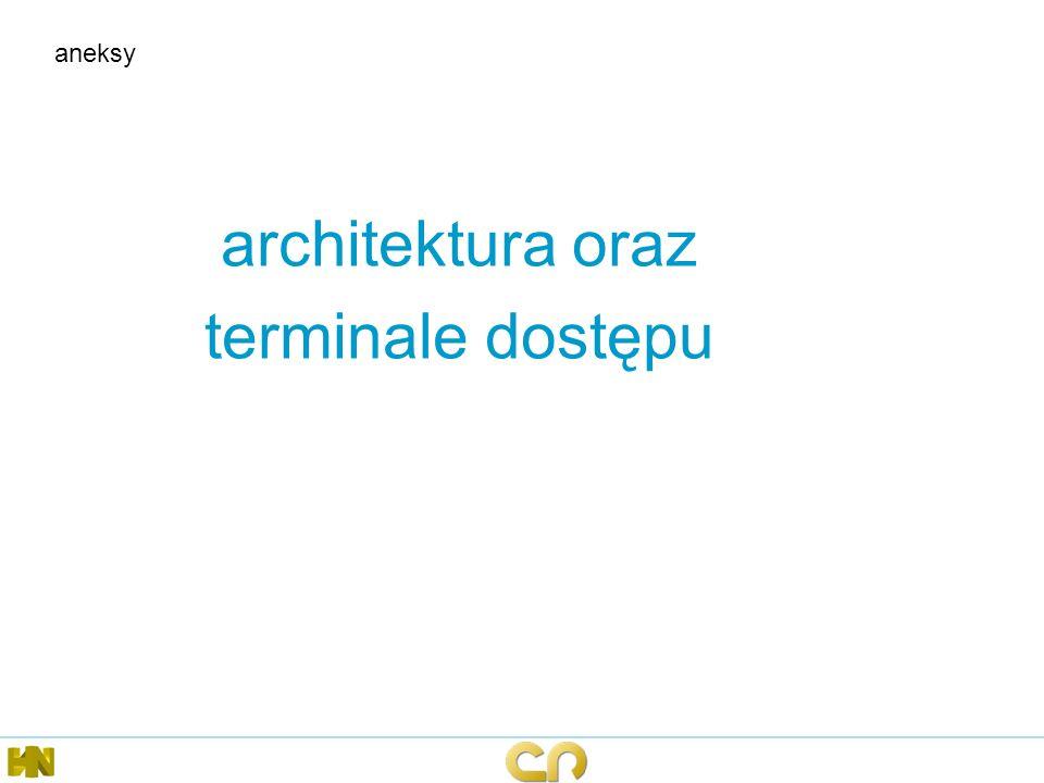 aneksy architektura oraz terminale dostępu