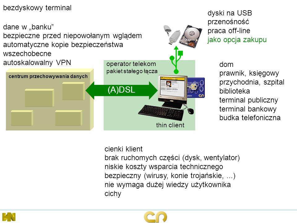 (A)DSL bezdyskowy terminal dyski na USB przenośność praca off-line